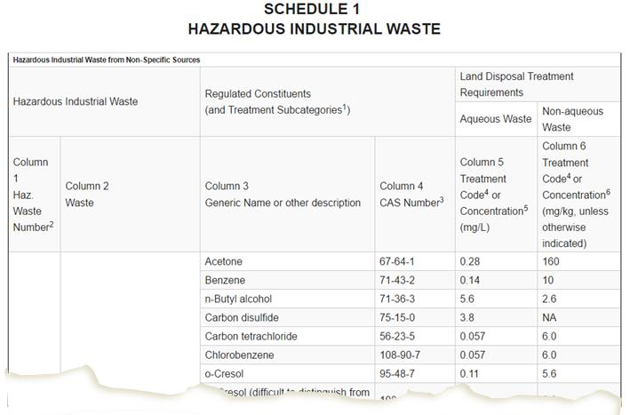 schedule 1 waste